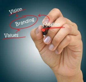 Adopting a strong business strategy vision