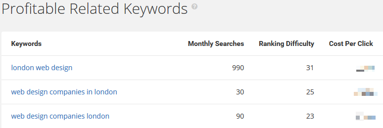 Prioritise double-check keyword difficulty
