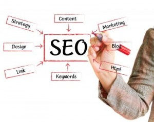 Keyword selection vital for your seo strategy
