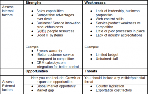 Download-SWOT-to-Fix-Your-Strategy